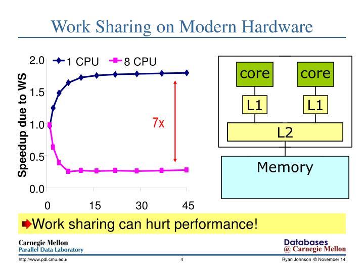 8 CPU