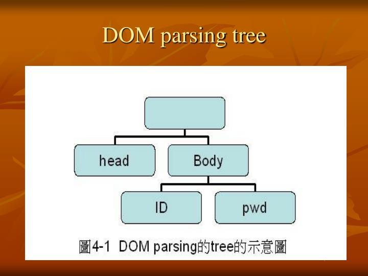 DOM parsing tree