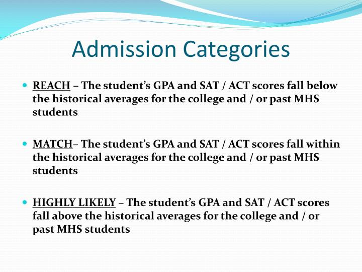 Admission Categories
