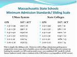 massachusetts state schools minimum admission standards sliding scale