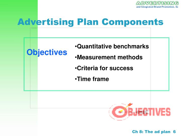 Advertising Plan Components