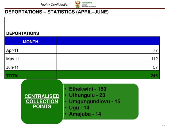 DEPORTATIONS – STATISTICS (APRIL–JUNE)