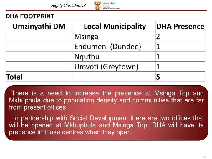 DHA FOOTPRINT