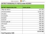 district municipality population figures