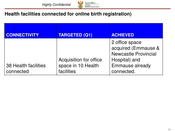 Health facilities connected for online birth registration)