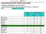 kzn service delivery turn around times1
