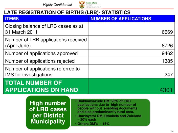 LATE REGISTRATION OF BIRTHS (LRB)- STATISTICS