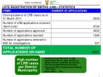 late registration of births lrb statistics