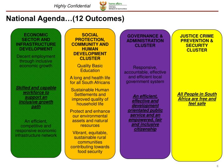 National Agenda…(12 Outcomes)