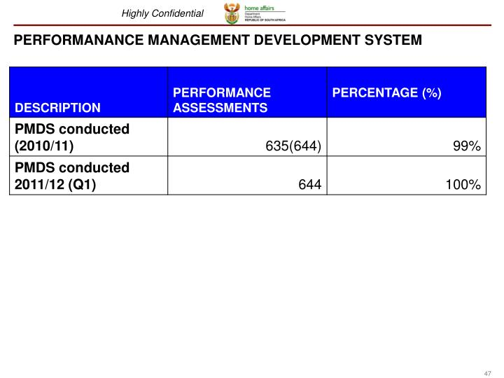 PERFORMANANCE MANAGEMENT DEVELOPMENT SYSTEM