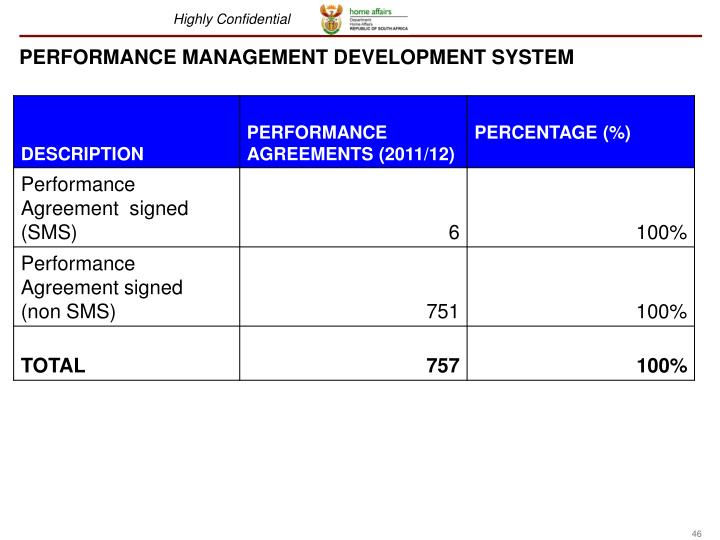 PERFORMANCE MANAGEMENT DEVELOPMENT SYSTEM
