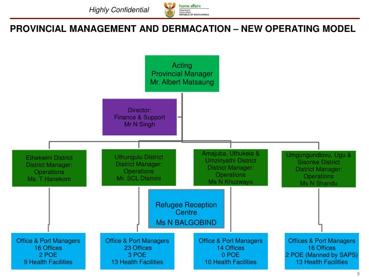 PROVINCIAL MANAGEMENT AND DERMACATION – NEW OPERATING MODEL