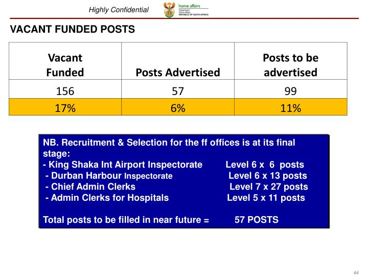VACANT FUNDED POSTS