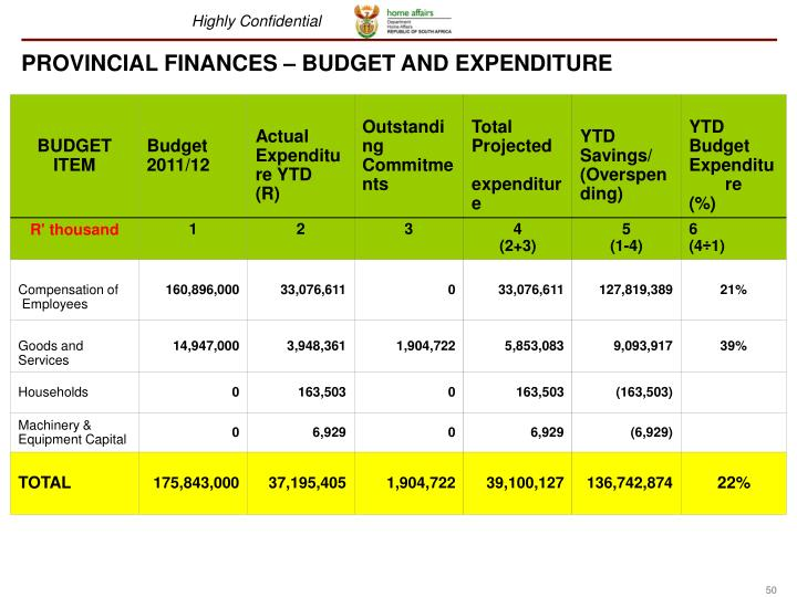 PROVINCIAL FINANCES – BUDGET AND EXPENDITURE