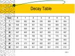 decay table