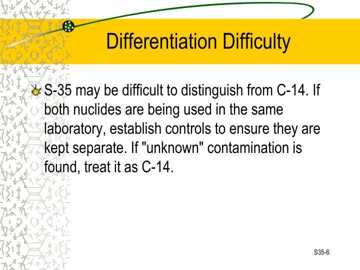 Differentiation Difficulty