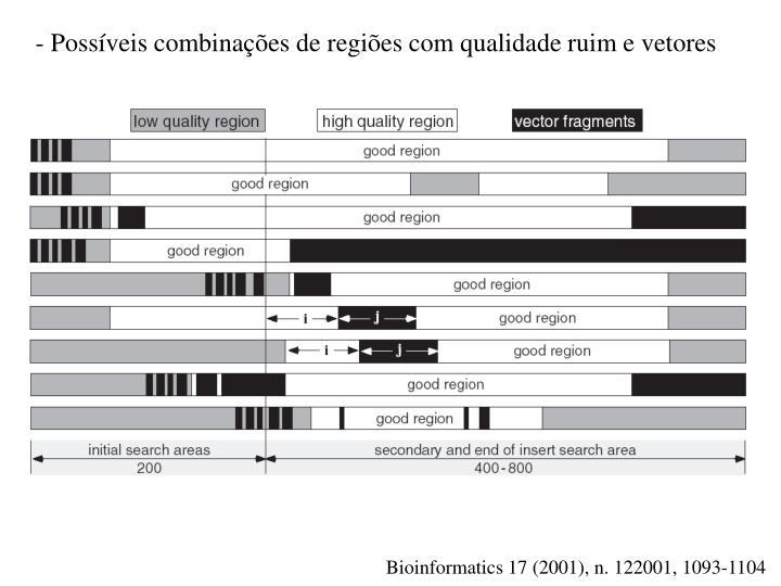 - Possíveis combinações de regiões com qualidade ruim e vetores