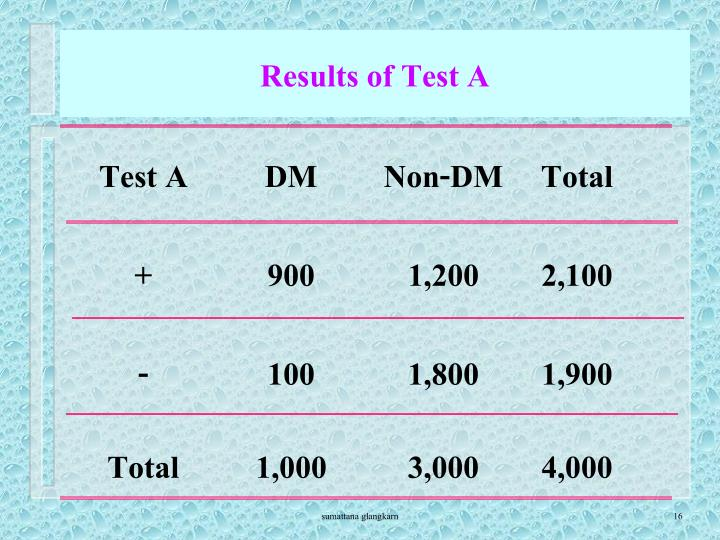 Results of Test A