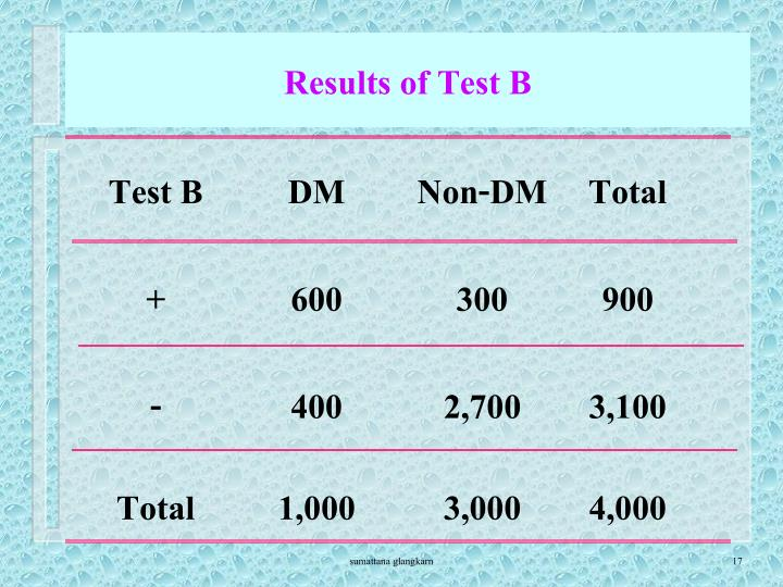 Results of Test B