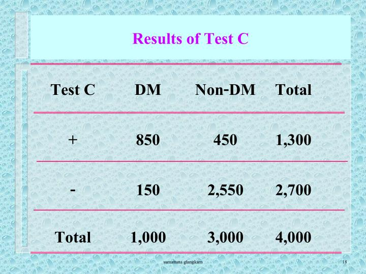Results of Test C