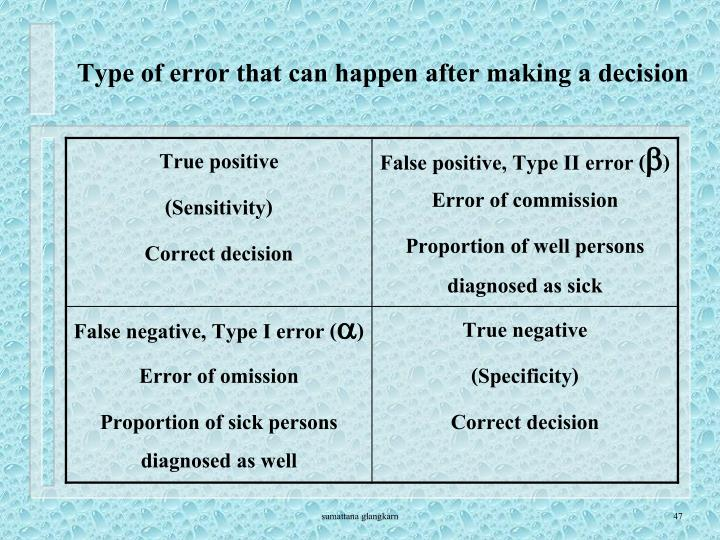 Type of error that can happen after making a decision