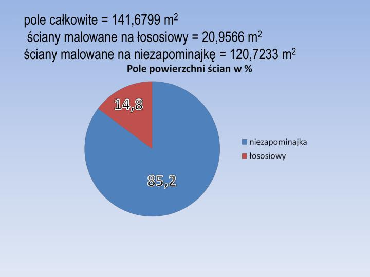 pole całkowite = 141,6799 m