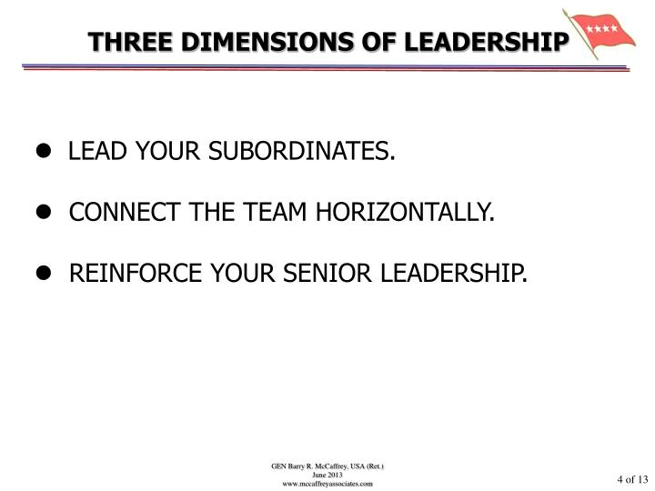 THREE DIMENSIONS OF LEADERSHIP