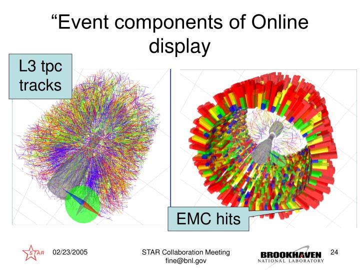 """Event components of Online display"