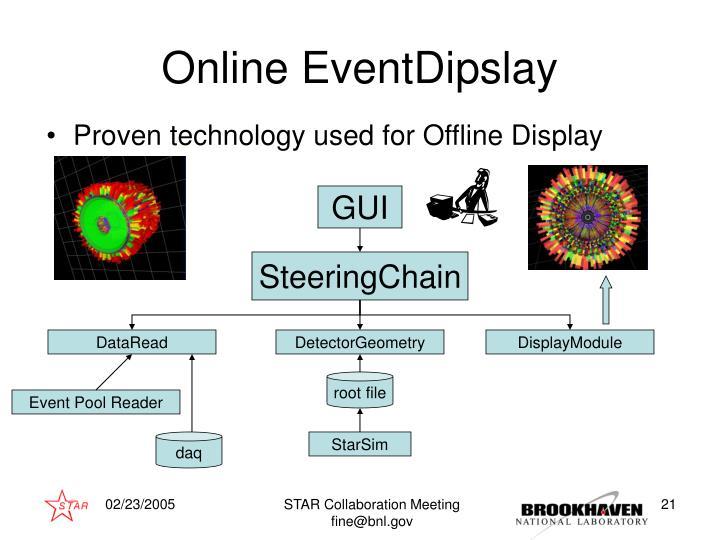 Online EventDipslay