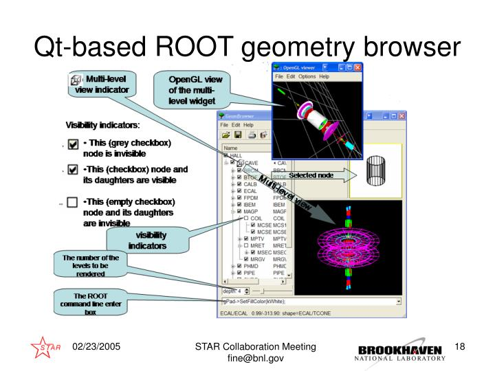 Qt-based ROOT geometry browser