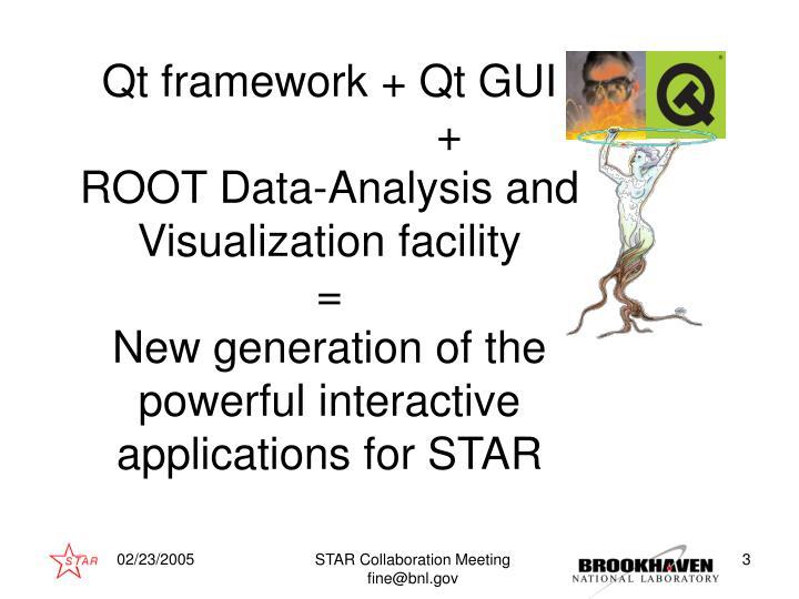 Qt framework + Qt GUI