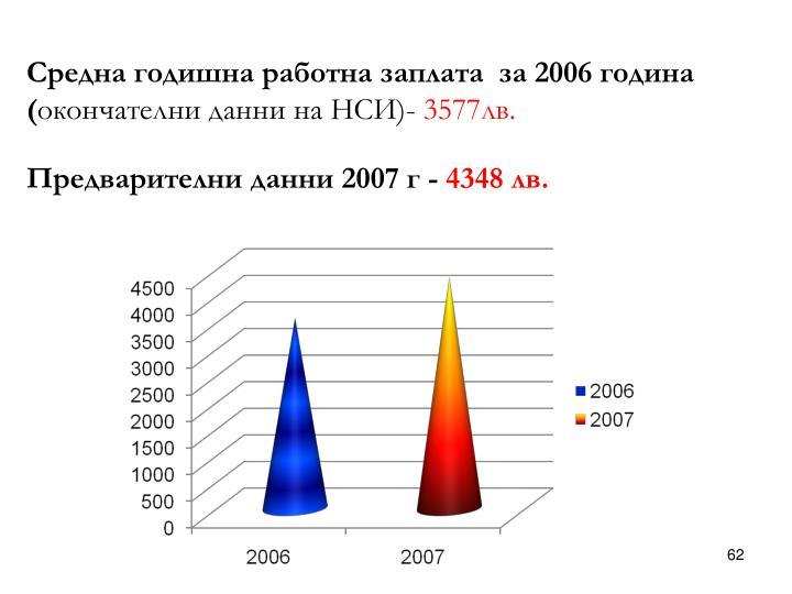 2006  (