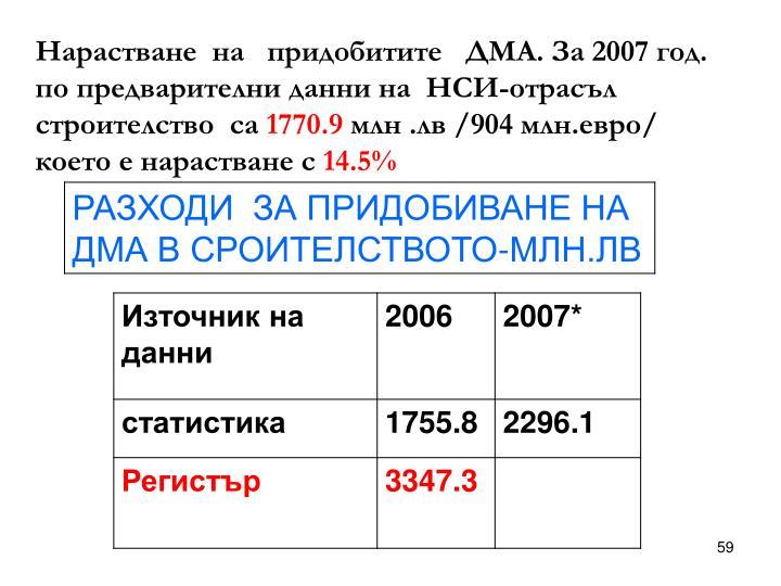 .  2007 .      -
