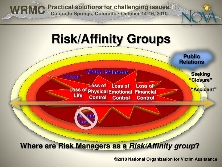 Risk/Affinity Groups