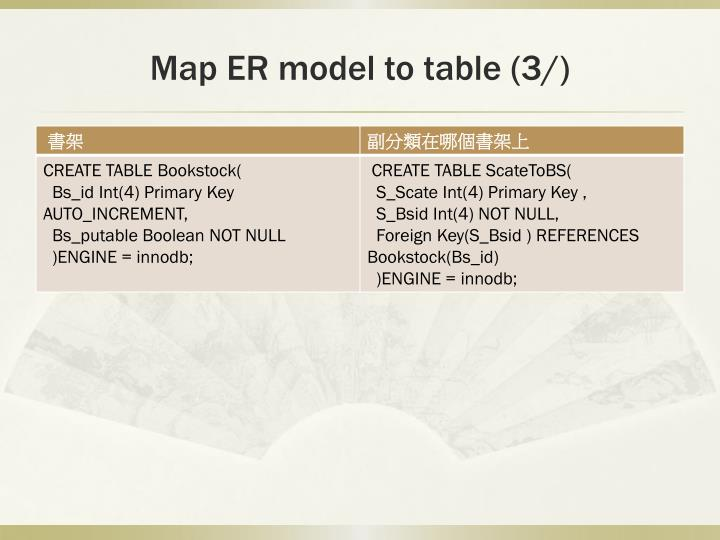 Map ER model to table