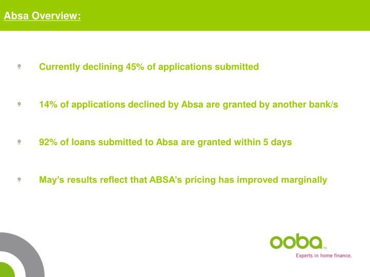 Absa Overview: