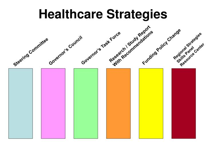 Healthcare Strategies