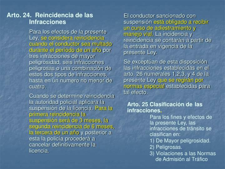 Arto. 24.  Reincidencia de las Infracciones