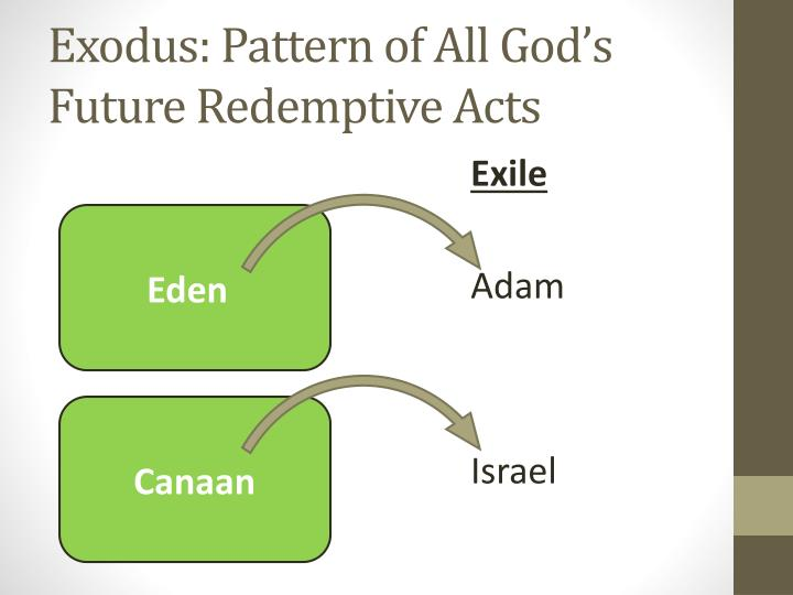 Exodus: Pattern of All God's Future Redemptive Acts