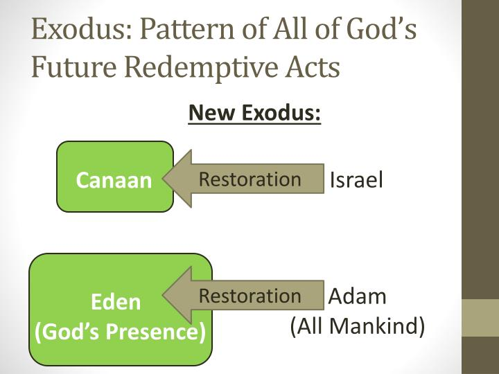 Exodus: Pattern of All of God's Future Redemptive Acts