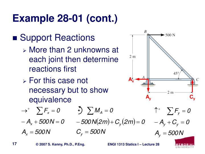 Example 28-01 (cont.)