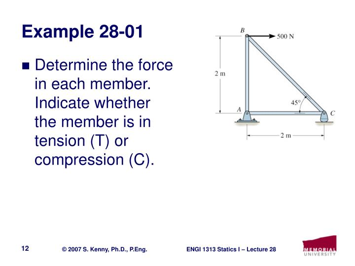 Example 28-01