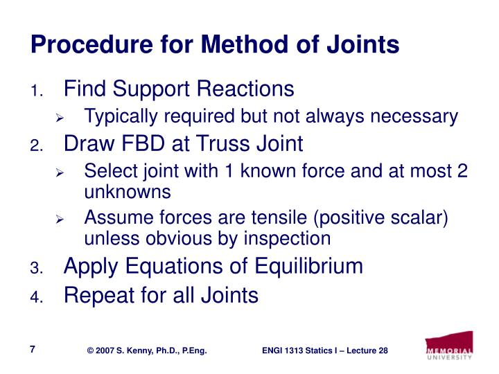 Procedure for Method of Joints