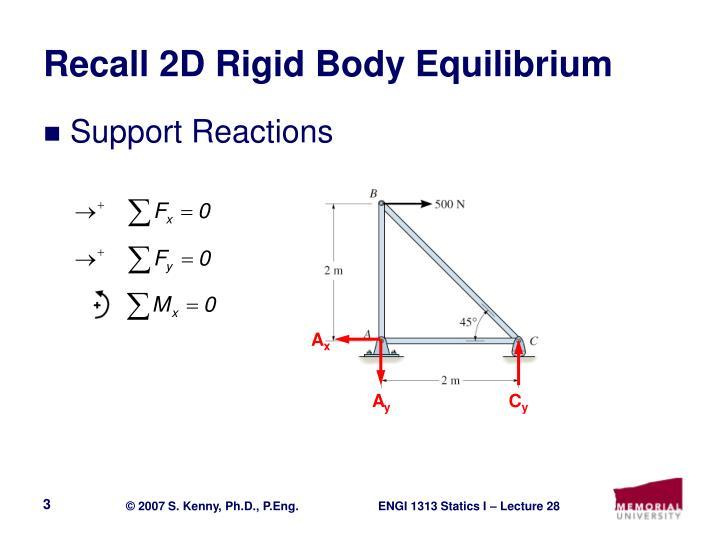 Recall 2D Rigid Body Equilibrium