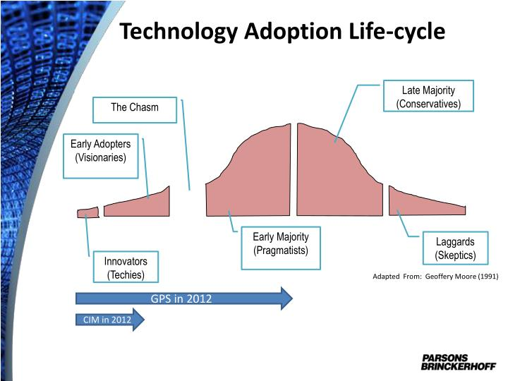 technology life cycle The location of a project along its technology development cycle is a definitive input to estimate the rate of return for technology assets (specifically, in-process research and development and other similar technology assets.