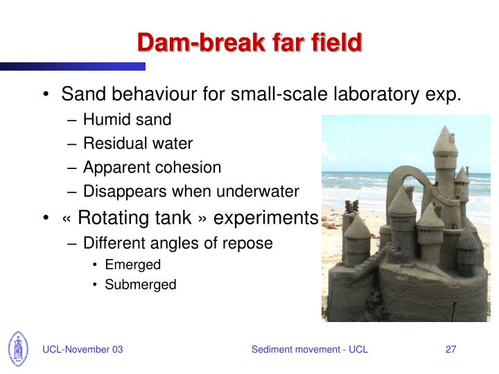 Dam-break far field