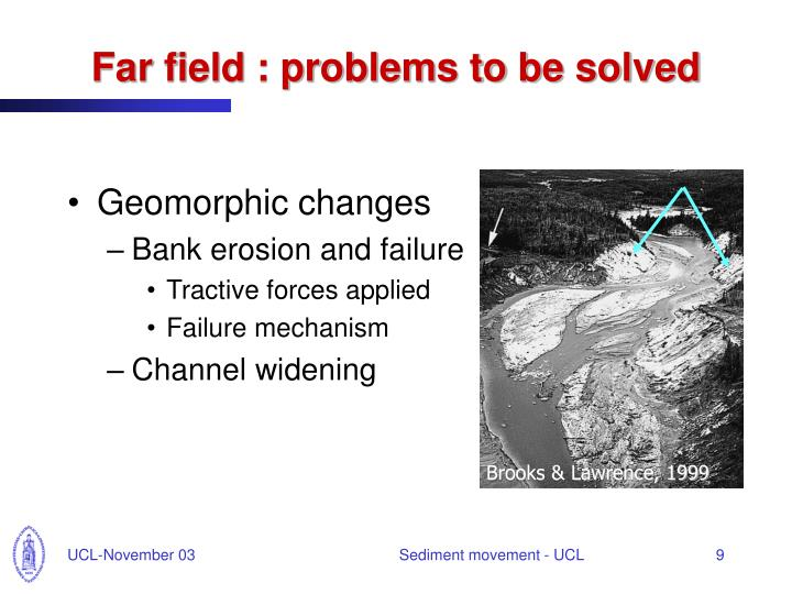 Far field : problems to be solved