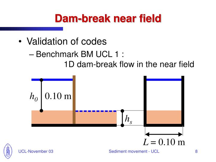 Dam-break near field