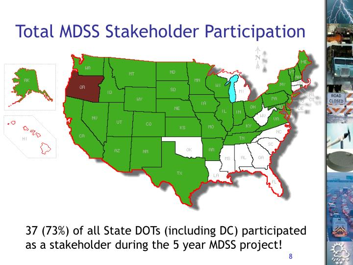 Total MDSS Stakeholder Participation