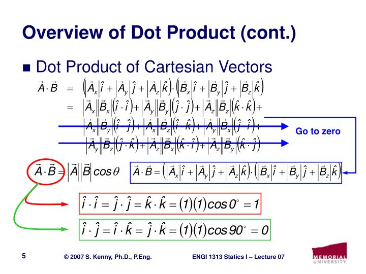 Overview of Dot Product (cont.)